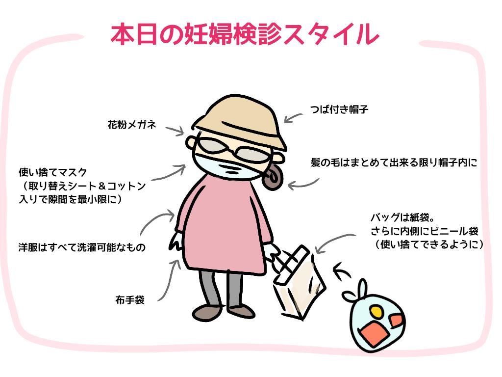 イラスト:妊婦検診スタイル